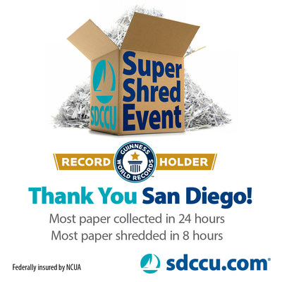 SDCCU broke its existing Guinness World Records title, and achieved a new record, at the 2017 SDCCU Super Shred Event held on June 24, 2017 at SDCCU Stadium.