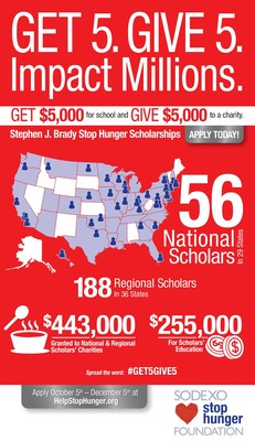 Sodexo Stop Hunger Foundation, a not-for-profit organization, was created with the mission to ensure that every child in the United States grows up with dependable access to enough nutritious food to enable them to lead a healthy, productive life.