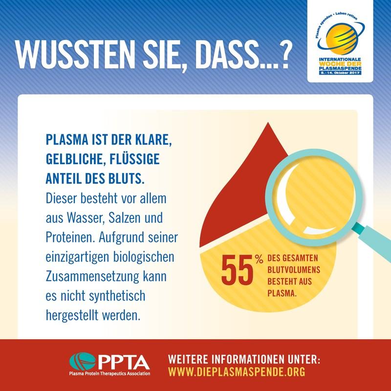 Wussten Sie, dass 55% des Prozent des Gesamtblutvolumens aus Plasma besteht? Plasma enthält Wasser, Salze und andere Eiweiße, die dem Körper helfen, sich gegen Infektionen zu schützen. Feiern Sie mit uns die Internationale Plasma Awareness Woche und erfahren Sie mehr über die Plasmaspende unter www.dieplasmaspende.org #IPAW2017