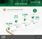PIF launches 'Fund of Funds' (PRNewsfoto/The Public Investment Fund)