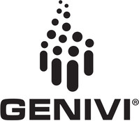 GENIVI Alliance logo