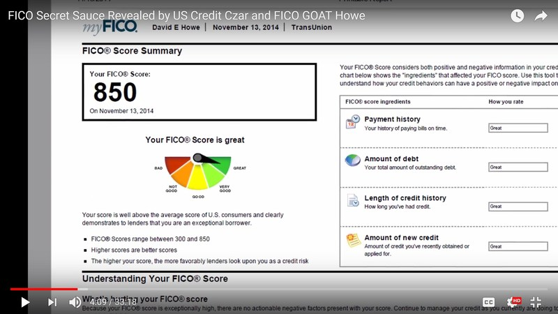 TransUnion FICO 850 (Source: Fair Isaac Corporation)