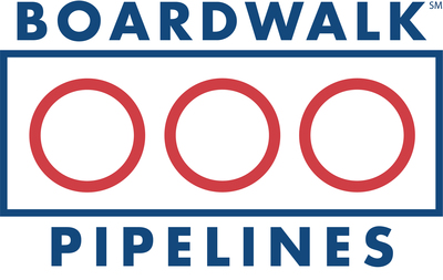 Has Boardwalk Pipeline Partners LP (BWP) Improved Earnings Growth In Recent Times?