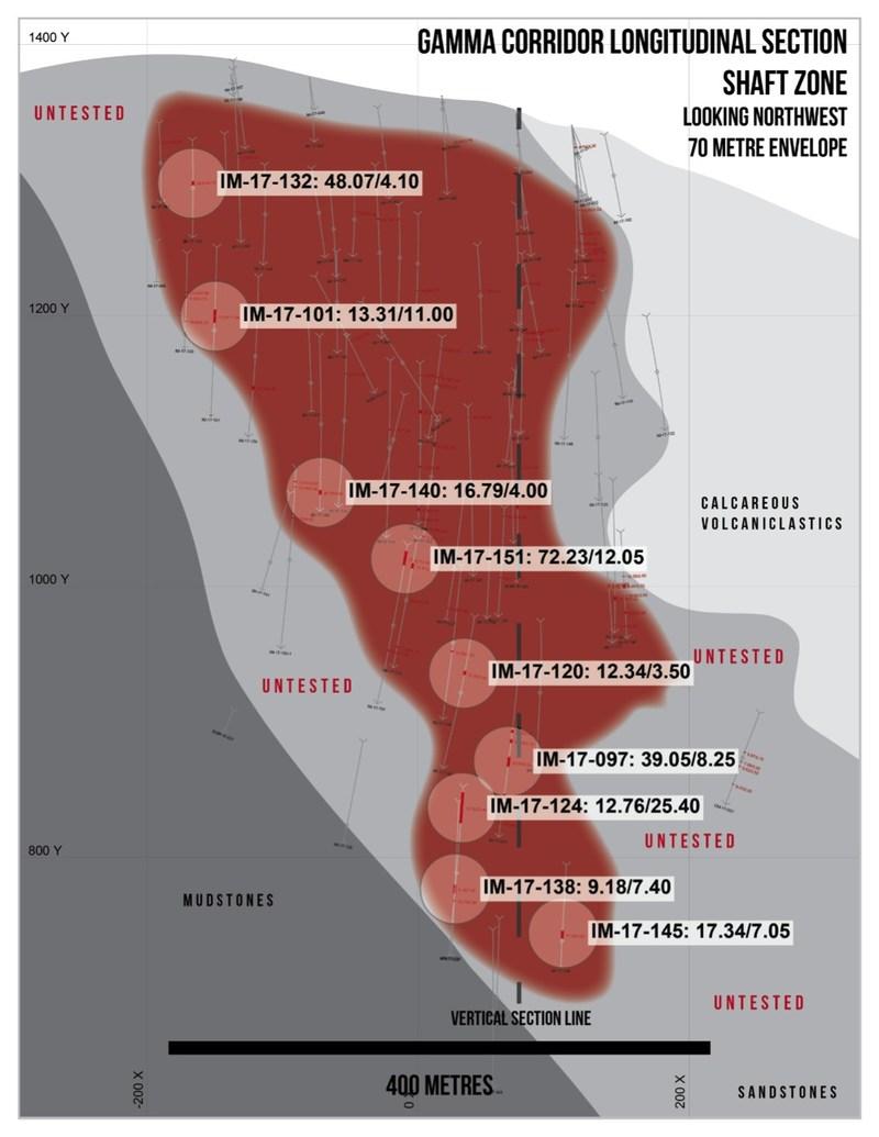 Gamma Corridor Longitudinal Shaft Zone (CNW Group/Barkerville Gold Mines Ltd.)