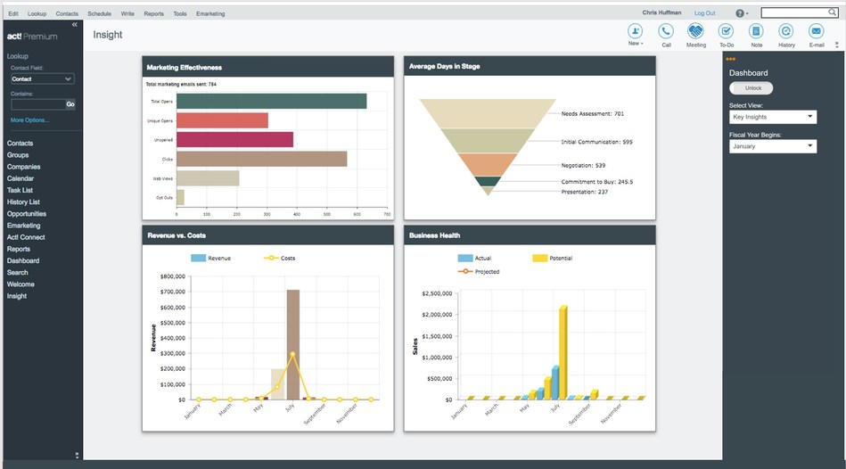 All new Act! Insight dashboards