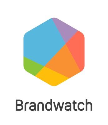 Brandwatch social intelligence. (PRNewsfoto/Brandwatch)