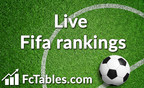 The New FcTables Website Provides Live-Generated FIFA Rankings in its Comprehensive Database