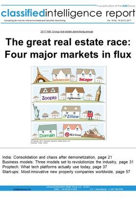 Real Estate Annual