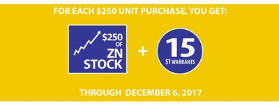 Zion Oil & Gas, Inc. (NASDAQ: ZN) Unit Program Through Zion Website