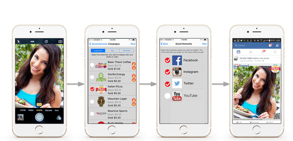 iFramed Social Media Posting Gateway Technology (CNW Group/United American)