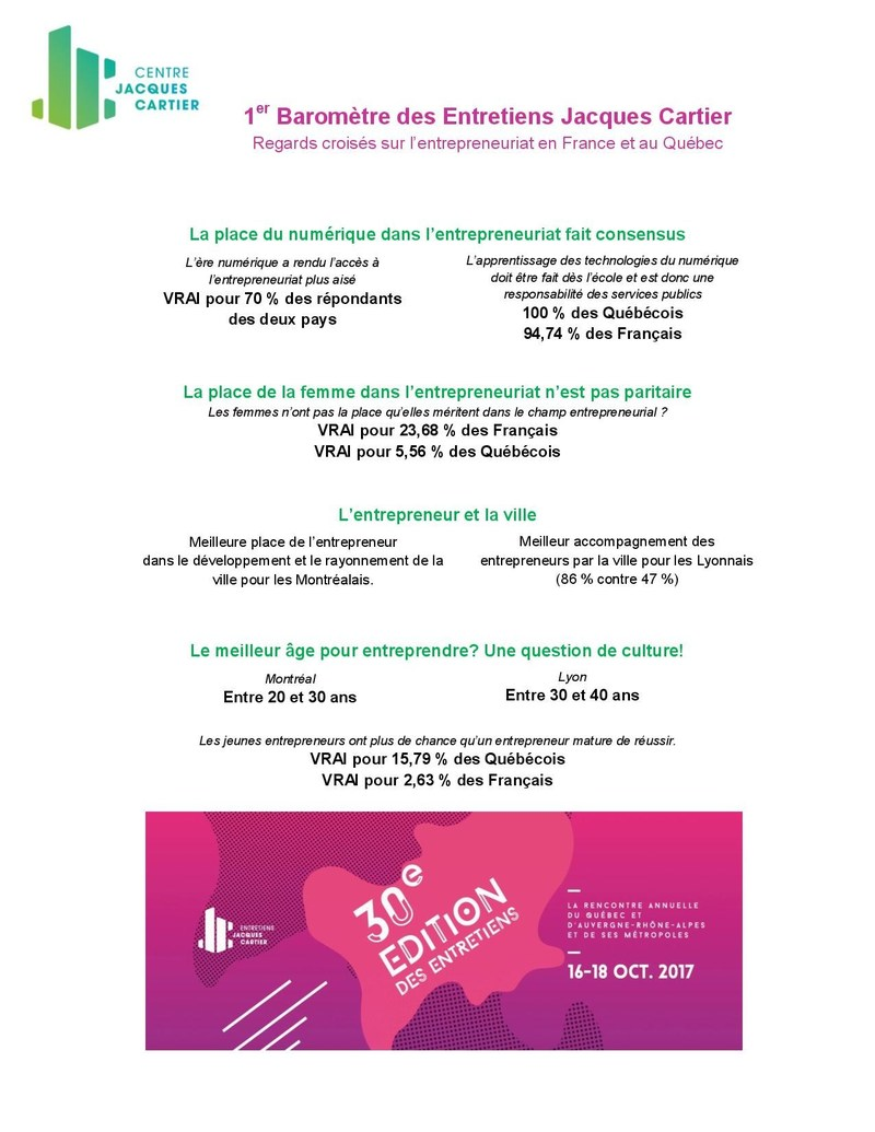 Infographie 1er baromètre des Entretiens Jacques Cartier (Groupe CNW/Centre Jacques Cartier)