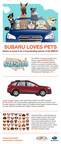 Subaru of America Aims to Improve Lives of Furry Friends with