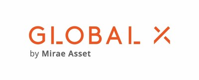 Global X Funds logo.