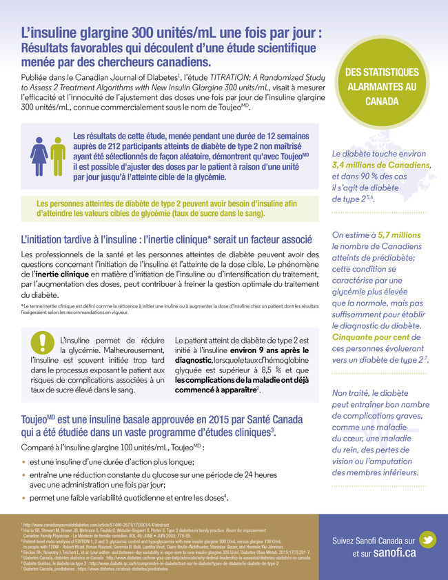 Infographie : Le diabète au Canada - Étude sur l'insuline glargine 300 unités/mL (Groupe CNW/Sanofi Canada)