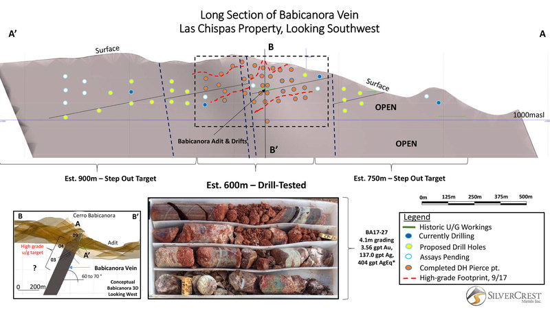 Long Section of Babicanora Vein, Las Chispas Property, Looking Southwest (CNW Group/SilverCrest Metals Inc.)