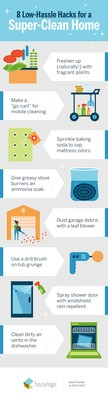 HouseLogic.com has eight low-hassle hacks for a super-clean home.