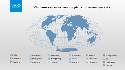 international business expansion plan example