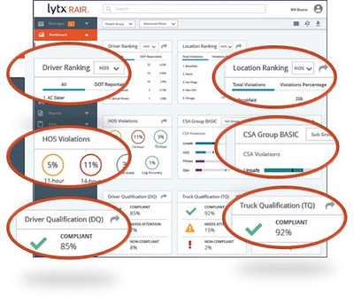 Lytx RAIR' Compliance Services Adds New Functionality to Create Even More Value for a Post-ELD Mandate World