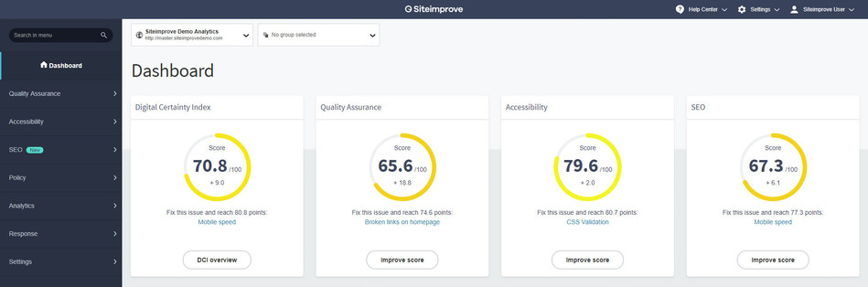 A screenshot of the Siteimprove dashboard with DCI visible.