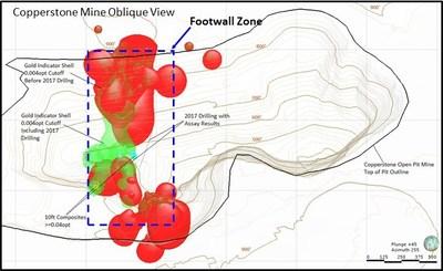 Figure 2 – Oblique View (CNW Group/Kerr Mines Inc.)