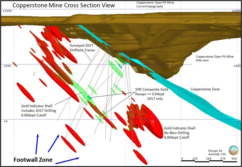 Figure 1 – Cross Section View (CNW Group/Kerr Mines Inc.)
