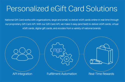As the favored gift card engine to a large portion of the B2B loyalty and rewards market, National Gift Card (NGC), an industry leading provider of gift card services and technology to rewards, loyalty, rebate and incentive programs, has launched an updated gift card API with expanded content that now features over 500 unique brands across the U.S., Canada, UK and Europe.