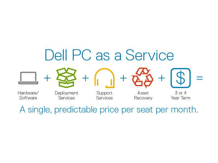 (PRNewsfoto/Dell)