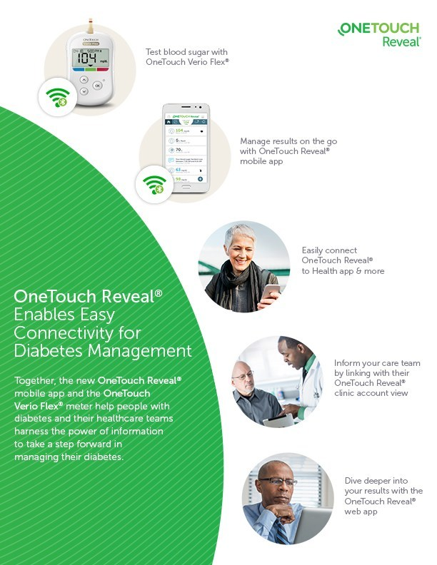 The OneTouch Reveal® mobile app is the central component of Diabetes Care from the OneTouch® brand that connects patients to resources beyond blood glucose meters: The OneTouch Reveal® mobile app seamlessly syncs with the OneTouch Verio Flex® blood glucose monitoring system with built-in Bluetooth®i Smart Technology. This connectivity enables users to see their blood glucose readings on the mobile app, on their smart device and on their computer through the OneTouch Reveal® web app.