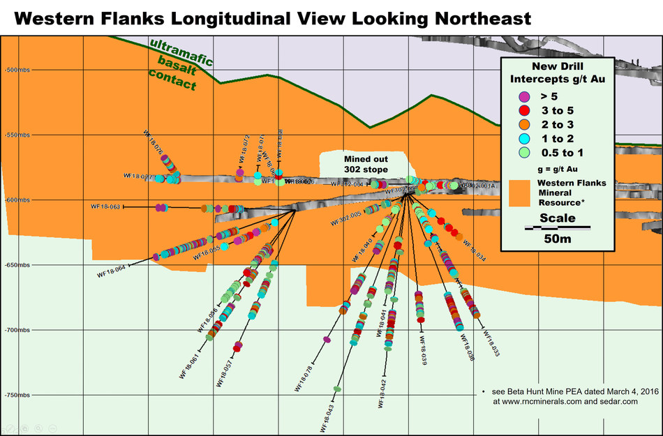 Figure 1 – Western Flanks – Section longitudinale, vue vers le nord-est (Groupe CNW/RNC Minerals)