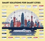 Arkessa and Iotic Labs Break New Ground for Smart Cities