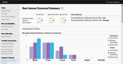Morningstar, Inc. Best Interest Scorecard