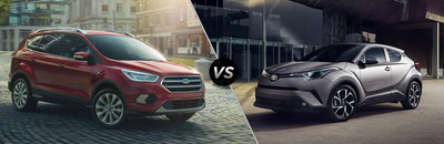 Atlanta-area dealership Akins Ford has added multiple new 2018 model comparison pages, including one that features the 2018 Ford Escape versus the 2018 Toyota C-HR.