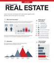Study Shows Value of Real Estate Continuing Education and Networking