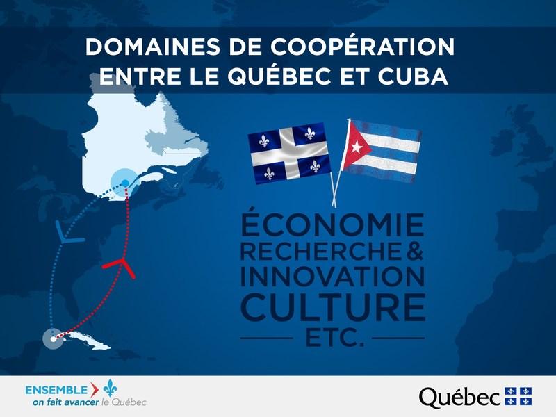 Les domaines de coopération entre le Québec et Cuba. (Groupe CNW/Cabinet de la ministre des Relations internationales et de la Francophonie)