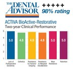 ACTIVA BioACTIVE-RESTORATIVE Receives Excellent Rating from The Dental Advisor in Two-Year Recall