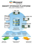 Microsemi Introduces New Smart Storage HBAs and RAID Adapters for Data Centers