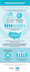 4th Annual Lung Health Barometer
