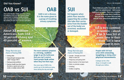 Do you know the difference between OAB and SUI?