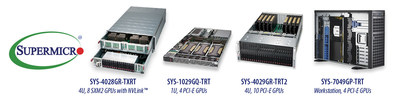 Supermicro Leads the way with New Portfolio of GPU Systems for Deep Learning
