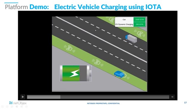 Dynamic EV Charging Prototype
