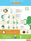 America Recycles Day Marks 20th Anniversary; Focuses Nation's Attention on Recycling Every Day