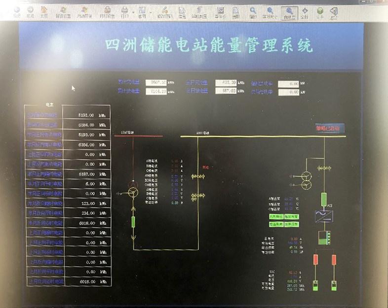 L'interface de gestion du système (PRNewsfoto/Narada Power Source Co.,Ltd)