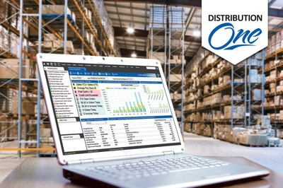 ERP-ONE+ Dashboard+ data analytics provides user-defined KPI metrics and identifies areas needing immediate attention.