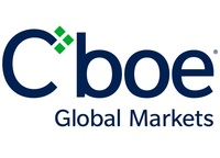 Cboe Global Markets, Inc. logo