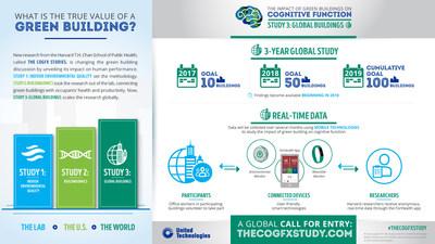 http://mma.prnewswire.com/media/598006/cogfx_study3_methodology_slide_final_infographic.jpg