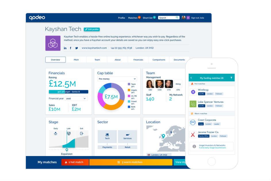 Qodeo investor entrepreneur matching prototype (PRNewsfoto/Qodeo)