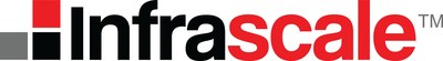 ConnectWise and Infrascale Strategic Distribution Partnership Brings Alternate DRaaS Solution to Managed Service Providers and IT Resellers
