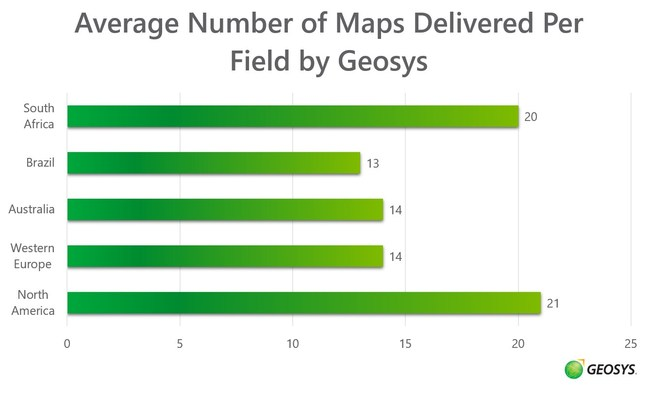 The chart shows the average number of maps per field that Geosys delivered to customers in various regions across the globe.