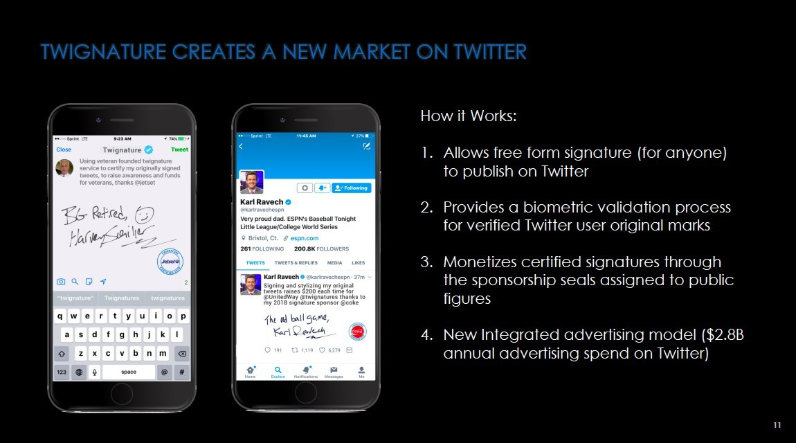 The Social Signature Finds Authenticity on Twitter via Twignature @TwignatureApp
