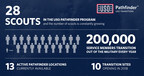 Many people know the USO supports service members throughout their time in uniform, but this Veterans Day we're raising awareness about how the USO helps service members and their families successfully transition when their military service to the nation is complete.